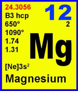 Magnesium, Dr Keefe, Keefe Clinic, Natural Health Care, Tulsa Chiropractor, Diet, Pain,