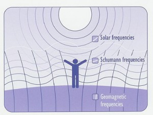 electromagnetic fields aroDr. Keefe, Keefe Clinic. Tulsa Chiropractor, pain, natural health care.und the body