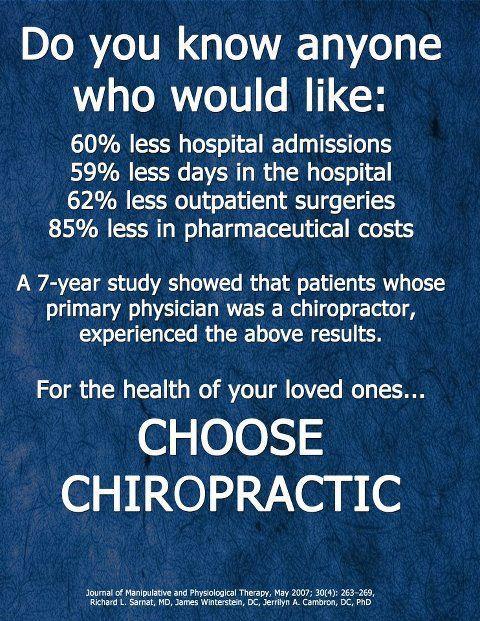 tulsa chiropractor |