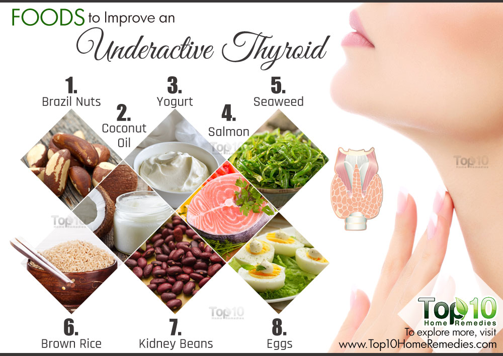 How To Treat Thyroid Naturally At Home